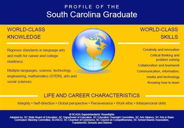 Profile of a South Carolina Graduate