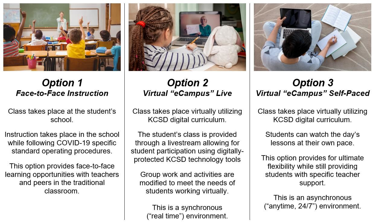 KCSD Learning Options